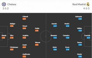 Soi kèo nhà cái - Chelsea vs Real Madrid 2h00 ngày 6/5
